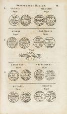 Philippus Theophrastus Paracelsus - Opera