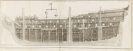 Henri Louis Duhamel du Monceau - Elemens de l'architecture navale
