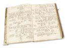 Jean Zuallart - Genealogien (Handschrift)