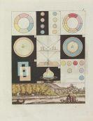 Johann Wolfgang von Goethe - Zur Farbenlehre. 2 Textbde. und 1 Tafelband. - 1 Beigabe