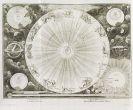 Scheuchzer, Johann Jakob - Physica sacra. 4 Bände