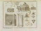 Johann Nikolaus Martius - Unterricht in der natürlichen Magie